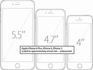 Actual size of iPhone 6, 6 Plus versus iPhone 5