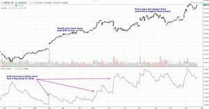 Tradingview Share Chart How Average True Range Atr Can Improve Your Trading