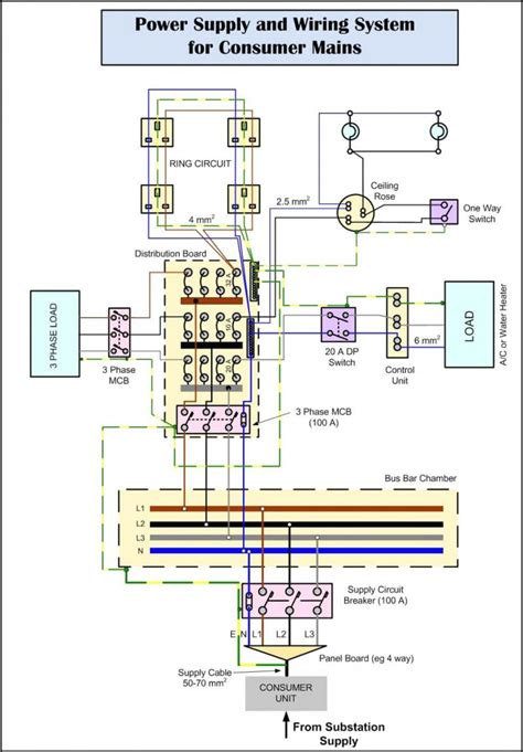 home electrical wiring layout wiring library