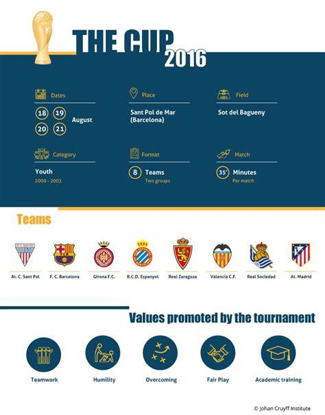 The big teams of La Liga choose The Cup in 2020   La liga ...