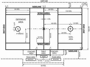 Womens Ncaa Lacrosse Field Diagram - Wiring Diagram Schemes