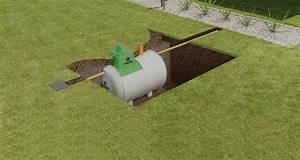 Fonctionnement Fosse Septique : fosse septique sans pandage pour maison ~ Premium-room.com Idées de Décoration