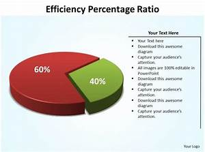 Efficiency Percentage Ratio Data Driven Powerpoint Diagram