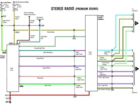 Stereo Wiring Diagram 04 F150 by 1998 Chevy S10 Radio Wiring Diagram Wiring Forums