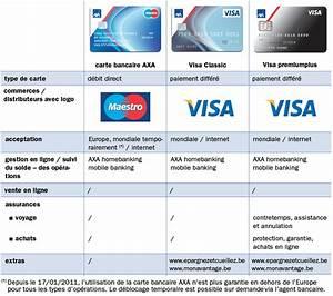 Credit Axa Banque : ma banque en vacances ~ Maxctalentgroup.com Avis de Voitures