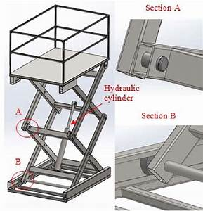 Perspective Views Of Scissor Lift System