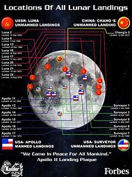 Location of First Moon Landing