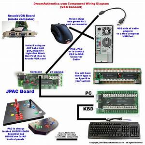 Wiring Diagram Usb Joystick