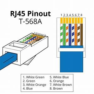Rj45 Outlet Wiring Diagram