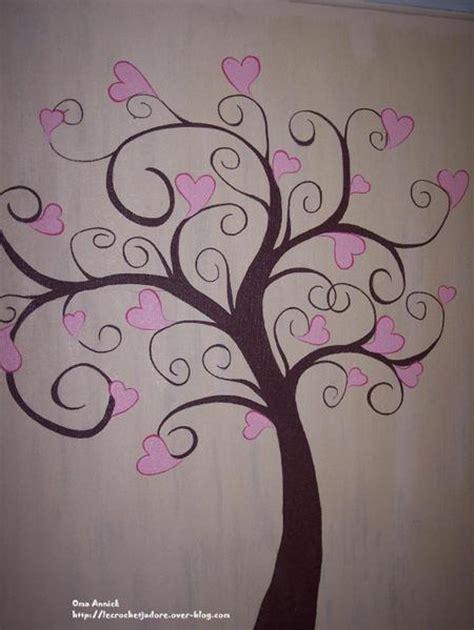 pour le plaisir de peindre sur les murs le de oma annick