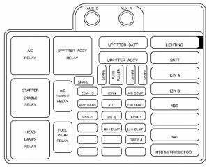 Chevrolet Astro  2003   U2013 Fuse Box Diagram