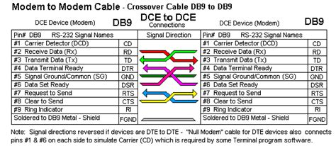 Fanuc Cable Wiring Parts Diagram Images