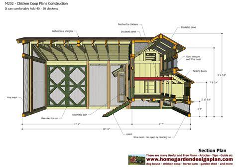 chicken house plans home garden plans m202 chicken coop plans construction chicken coop design how to build a