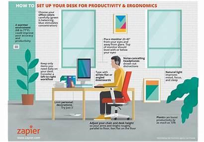 Desk Ergonomics Ergonomi Productivity Organize Way Office