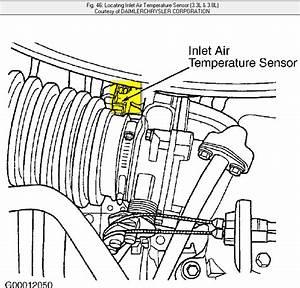 Af  Ignition Switch  Immobiliser