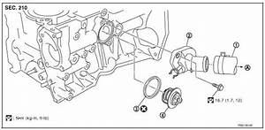 Nissan Versa  Thermostat - Engine Cooling System  Co