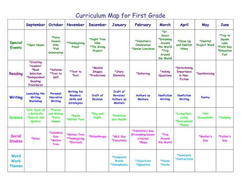 2nd grade curriculum outline pin by kelsey daubenmier on education