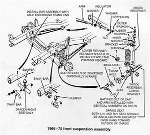 Bronco Com  Technical Reference  Diagrams
