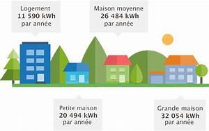 consommation electrique moyenne d une maison avie home With calculer la puissance electrique d une maison