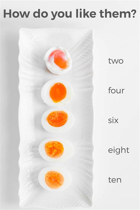 How the make PERFECT Boiled Eggs