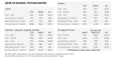 tuition and fees boulder jcc community center 970 | 18 19 rates