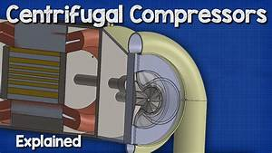 Centrifugal Compressors - Chillers Hvac