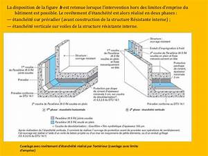 étanchéité Salle De Bain : isolation et etancheite ~ Edinachiropracticcenter.com Idées de Décoration