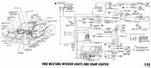 Ford Starter Solenoid Wiring Diagram