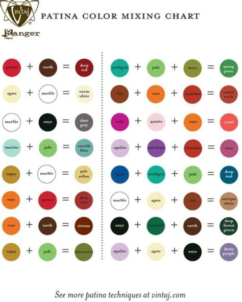 how to make different colors 40 practically useful color mixing charts rahul tiwari