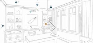 How To Light A Room