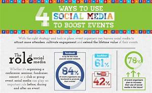 Using social media to make your event a dazzling success ...