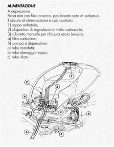 Fuel Filter Location M900 1994  - Ducati Ms