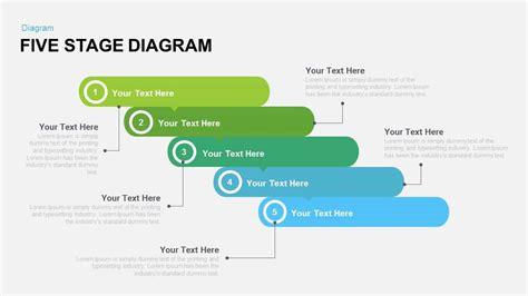 five stage diagram powerpoint and keynote template slidebazaar