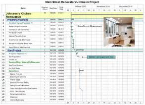Microsoft Excel Project Management Template Renovation Work Schedule Template Schedule Template Free