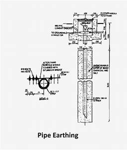 Draw The Schematic Diagram Of Plate Earthing As Per Isi ...