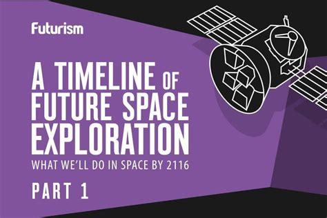 A Timeline of Future Space Exploration: Part 1 ...