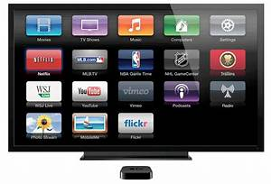 How To Setup A Vpn For Apple Tv  U2013 Vpnpick Com