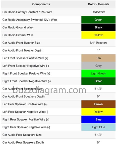 Gmc Sierra Stereo Wire Diagram Car