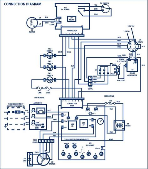 Reading Electrical Line Diagrams