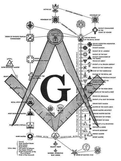 Masons Illuminati 73 Best Masonic Rings And Jewels Images On