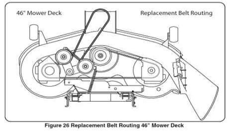 deere mower deck belt routing diagram for belt configuration for snaper zero turn