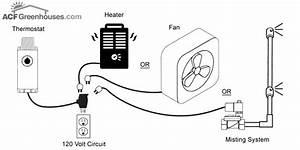 Jddt1 Waterproof Adjustable Plug In Digital Thermostat