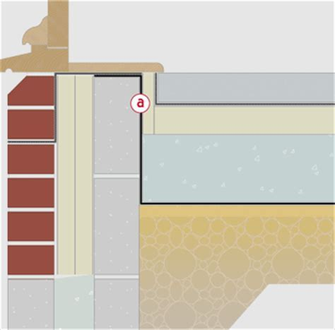 Roof, Wall or Floor Insulation   Design Guidance from the