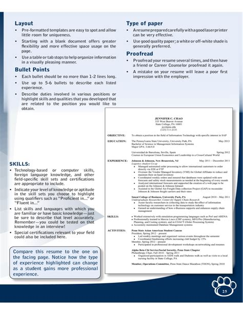 basic curriculum vitae template free
