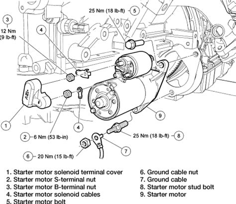 Ford Explorer Starter Motor Location Yahoo Answers