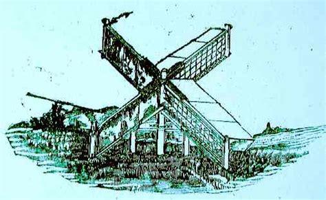 Классификация ветроустановок по принципу работы