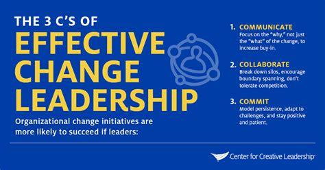 successful change leader   cs  change