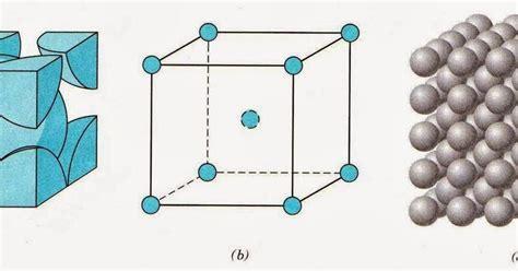 kristalisasi  struktur kristal logam