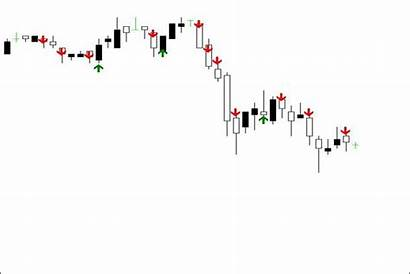 Indicator Mt4 Throws Signals Upon Levels Breaking