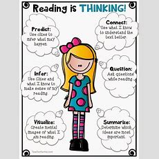 Yes, Reading Really Is Thinking! *improve Comprehension*  Reading Comprehension  Reading Is
